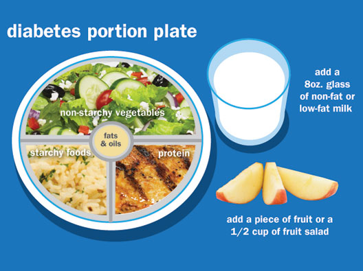 diabetes-portion-plate